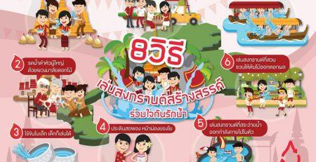 """โครงการ """"รักน้ำ"""" โดย Coca-Cola ชวนคนไทยฉลองสงกรานต์แบบ """"รักน้ำ"""" จุดประกายผ่านสื่อดิจิตอล"""